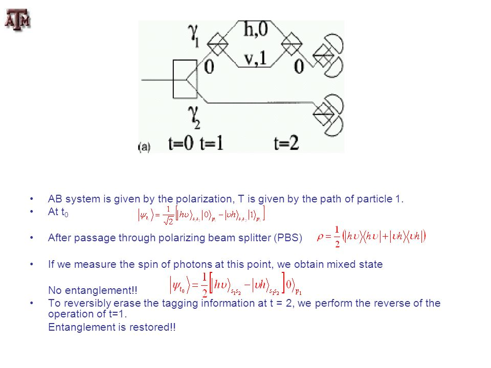 AB system is given by the polarization, T is given by the path of particle 1.
