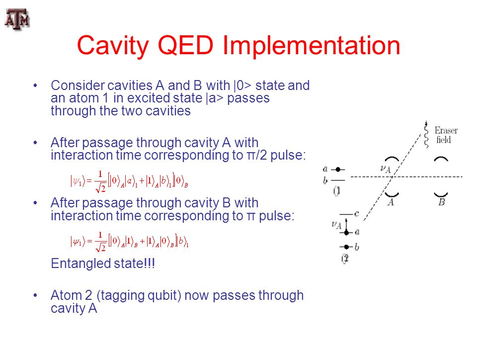 Cavity QED Implementation