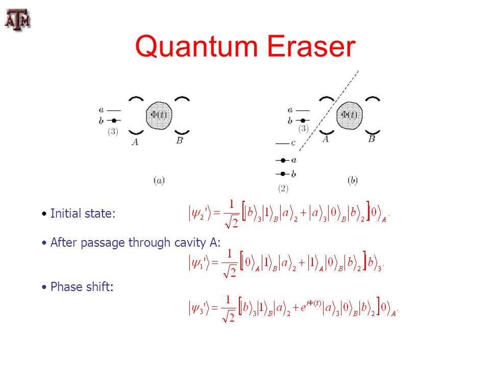 Quantum Eraser Initial state: After passage through cavity A: