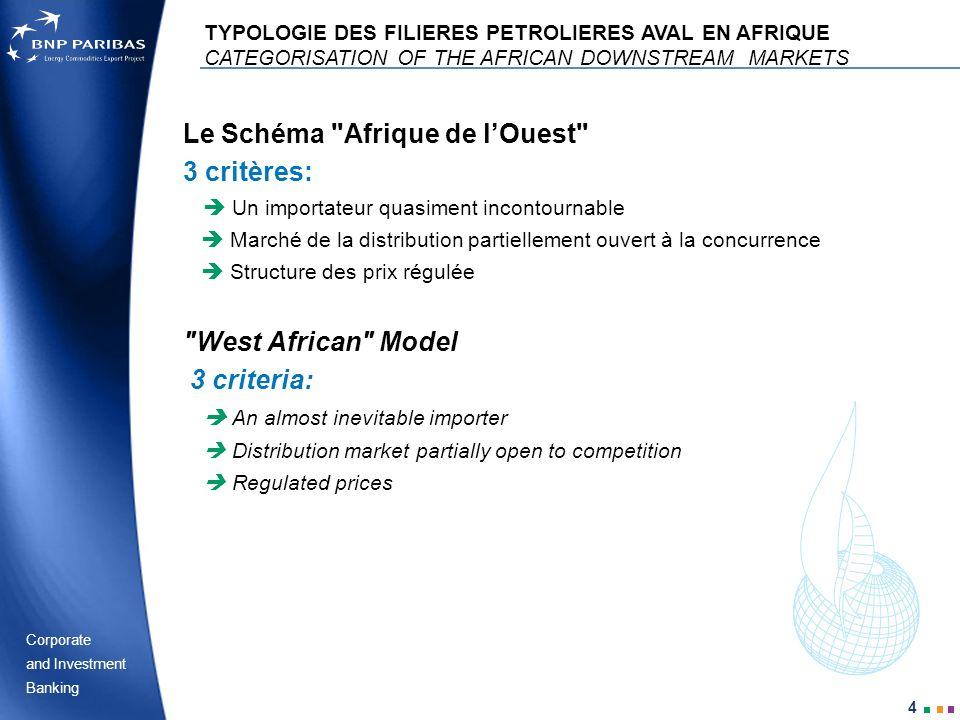 Le Schéma Afrique de l'Ouest 3 critères: