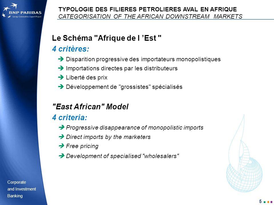Le Schéma Afrique de l 'Est 4 critères: