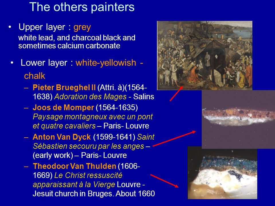 The others painters Upper layer : grey Lower layer : white-yellowish -