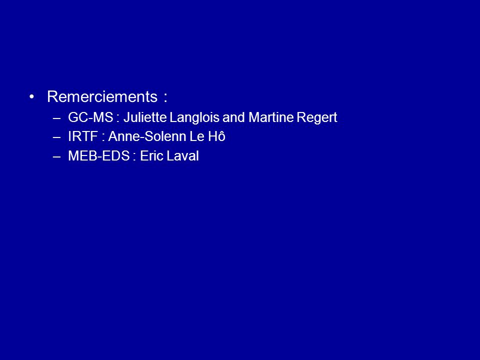Remerciements : GC-MS : Juliette Langlois and Martine Regert