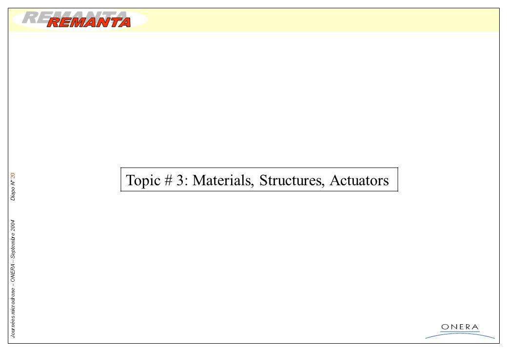 Topic # 3: Materials, Structures, Actuators