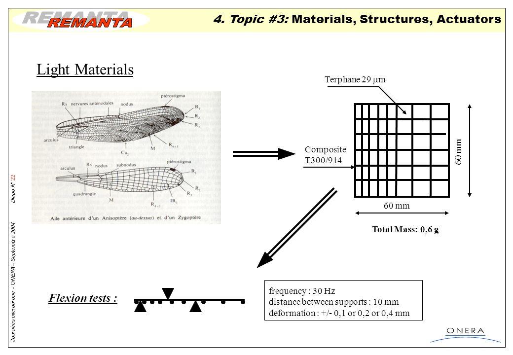 Light Materials 4. Topic #3: Materials, Structures, Actuators