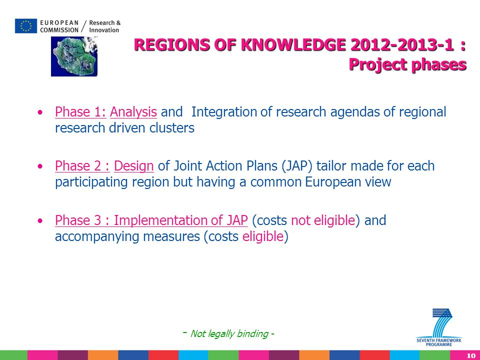 REGIONS OF KNOWLEDGE 2012-2013-1 : Project phases