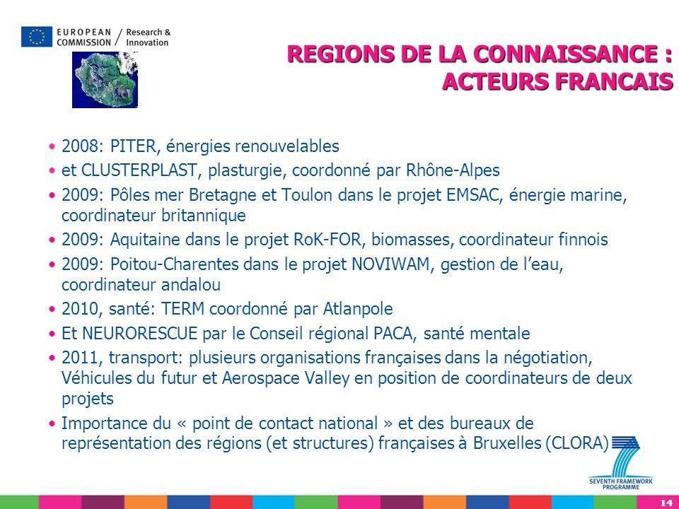 REGIONS DE LA CONNAISSANCE : ACTEURS FRANCAIS