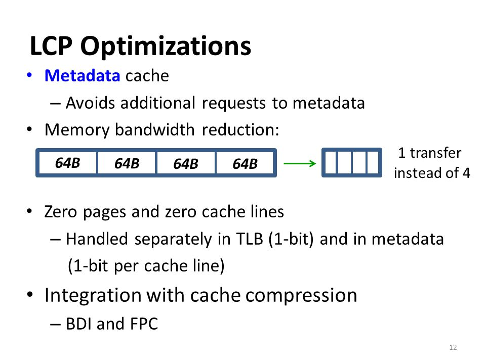 LCP Optimizations Integration with cache compression Metadata cache