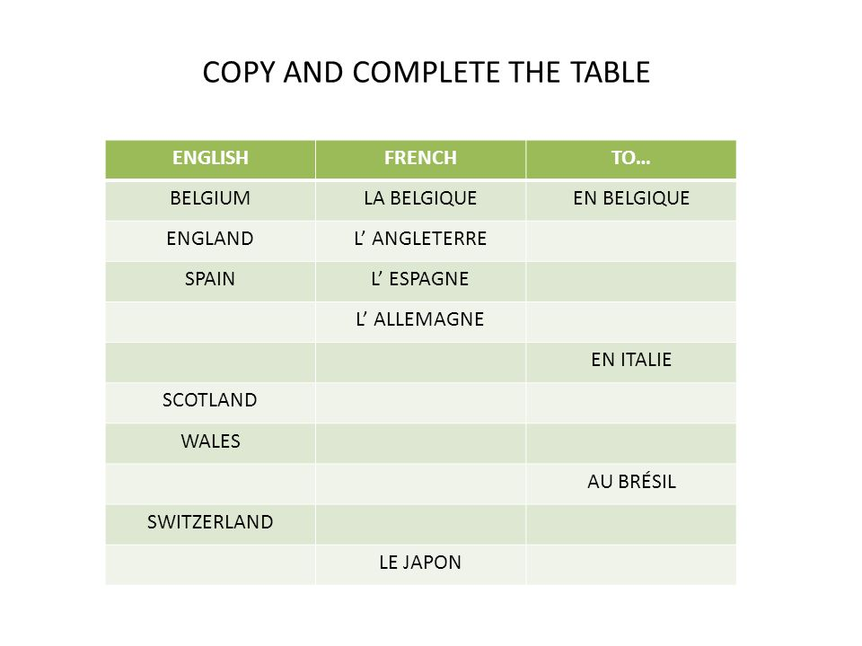 COPY AND COMPLETE THE TABLE