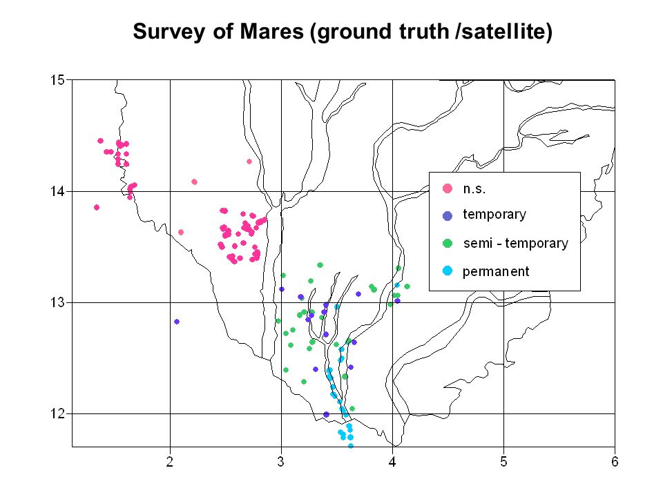 Survey of Mares (ground truth /satellite)
