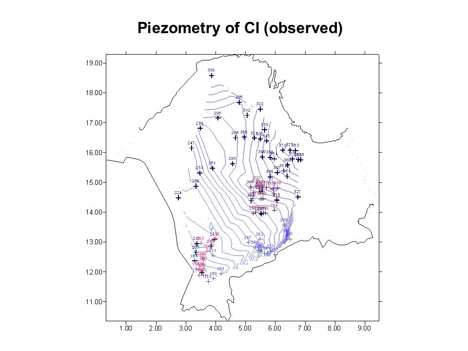 Piezometry of CI (observed)