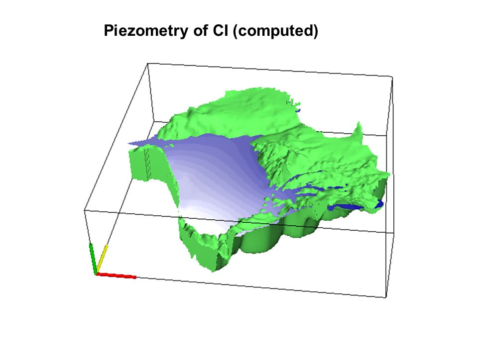 Piezometry of CI (computed)
