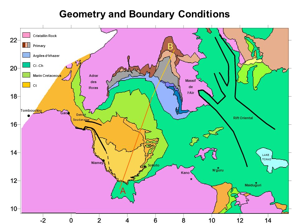 Geometry and Boundary Conditions
