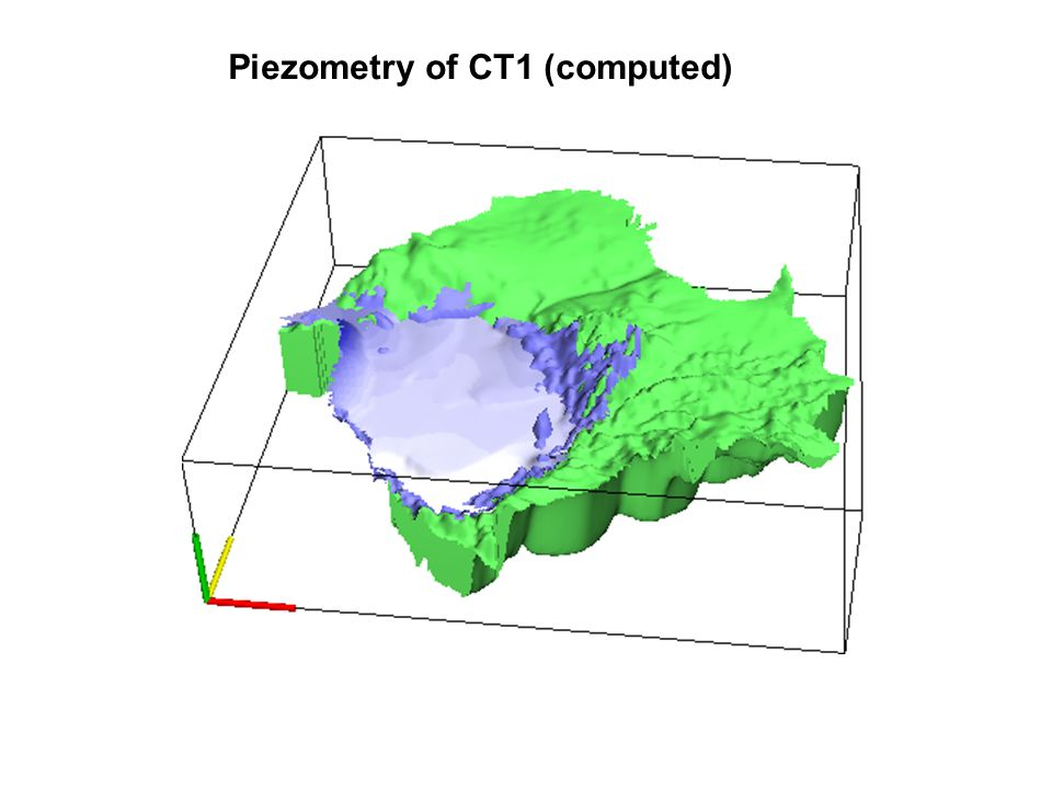 Piezometry of CT1 (computed)