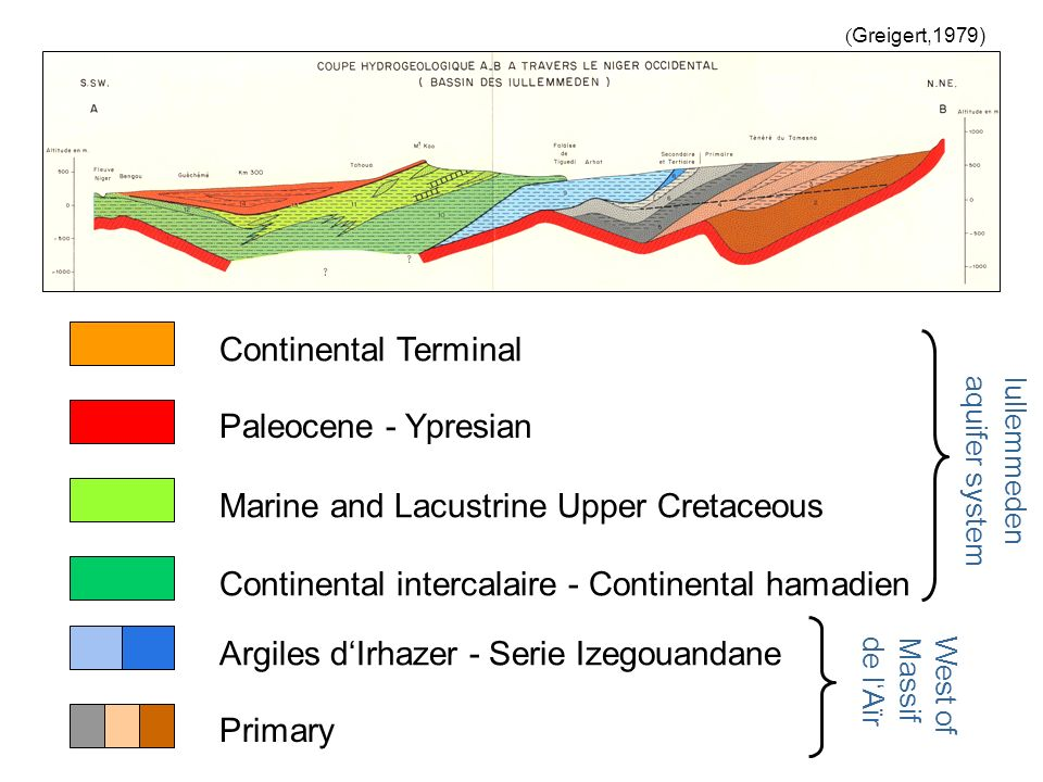 Marine and Lacustrine Upper Cretaceous