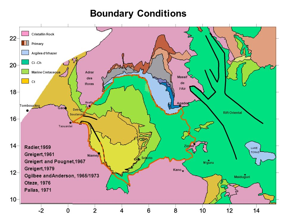 Boundary Conditions Radier,1959 Greigert,1961
