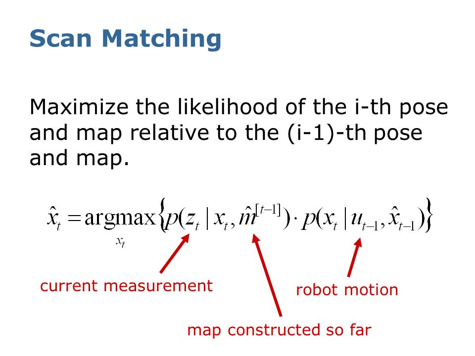 Scan Matching Maximize the likelihood of the i-th pose and map relative to the (i-1)-th pose and map.