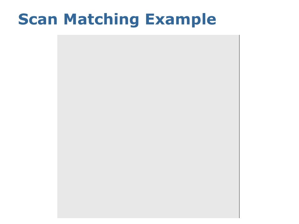 Scan Matching Example
