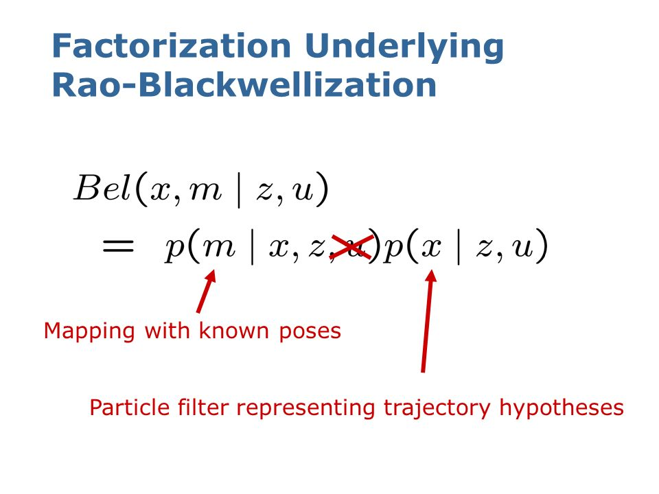 Factorization Underlying Rao-Blackwellization