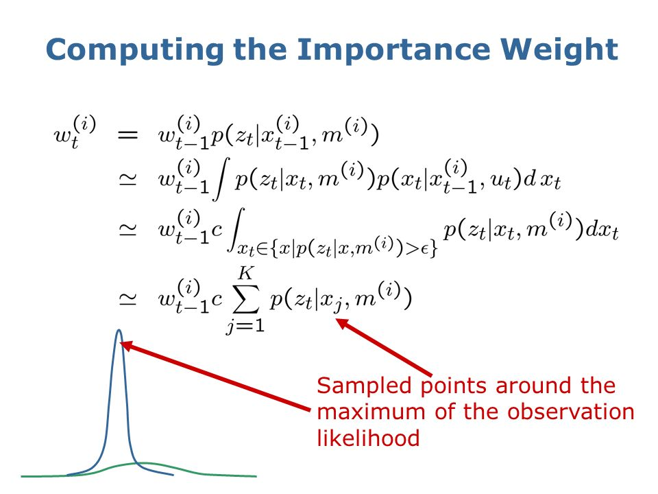 Computing the Importance Weight