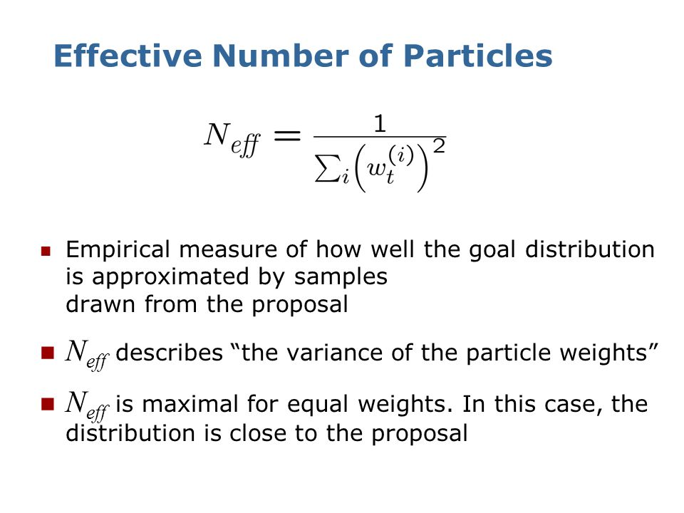 Effective Number of Particles