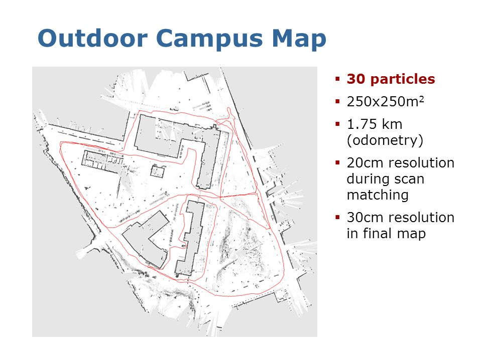 Outdoor Campus Map 30 particles 250x250m2 1.75 km (odometry)