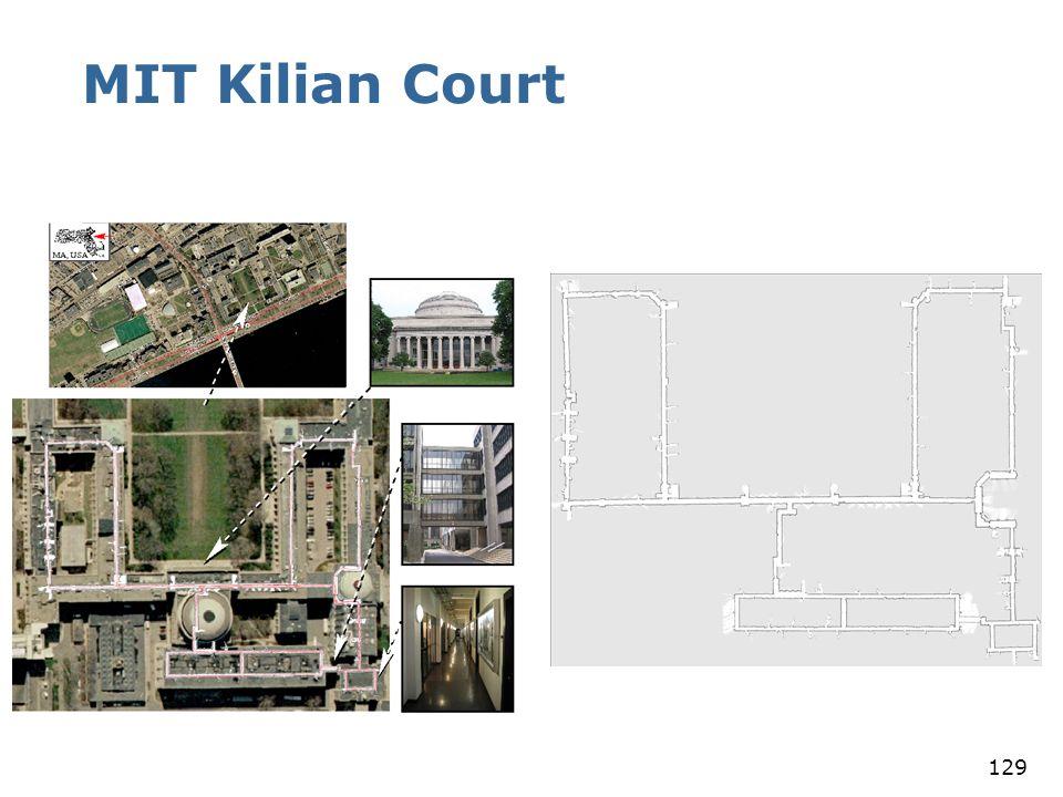 MIT Kilian Court