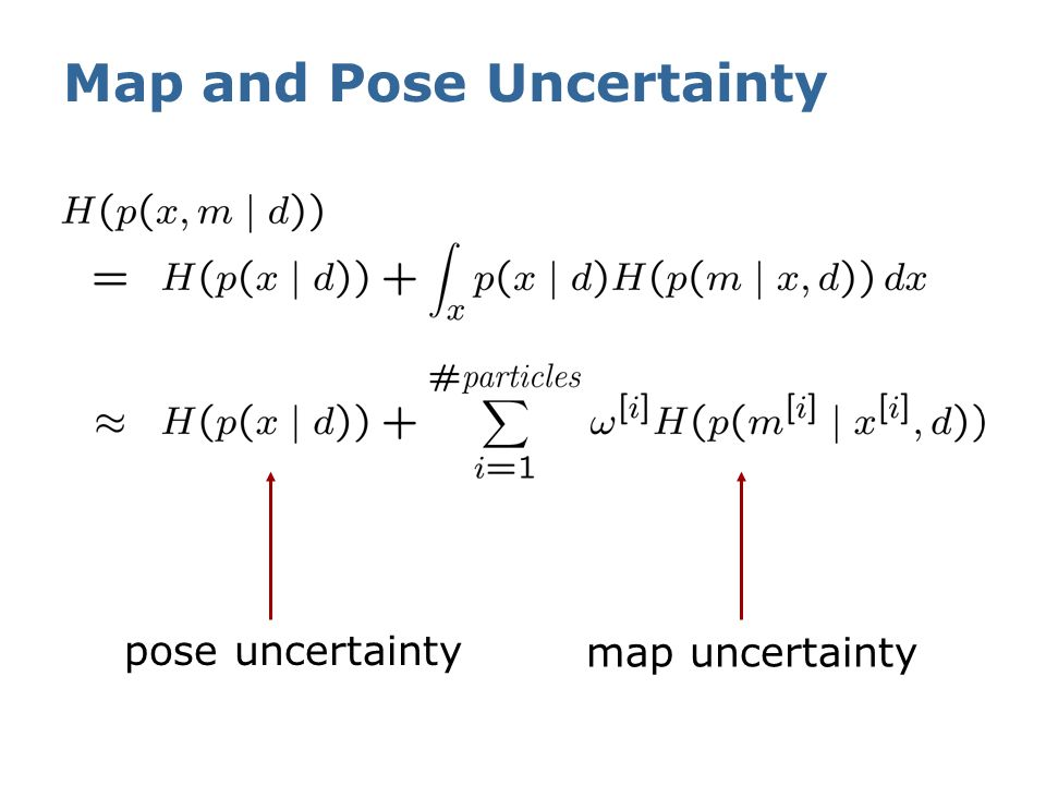 Map and Pose Uncertainty
