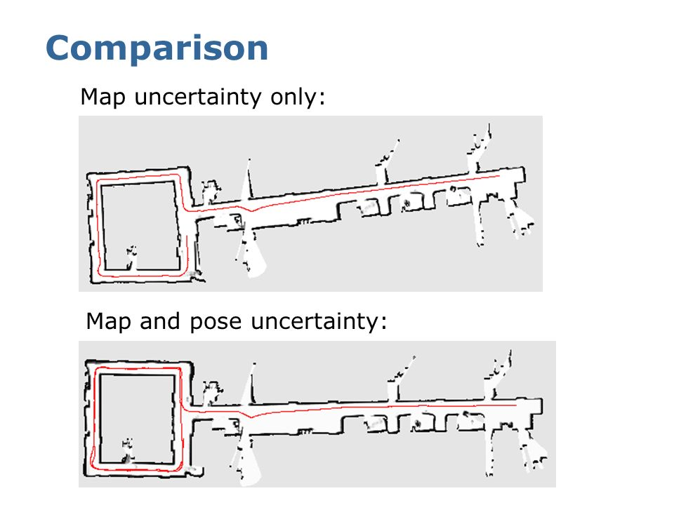 Comparison Map uncertainty only: Map and pose uncertainty: