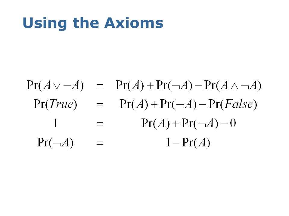 Using the Axioms