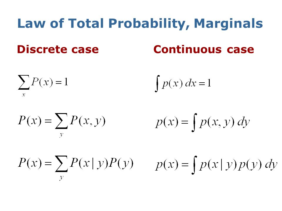 Law of Total Probability, Marginals