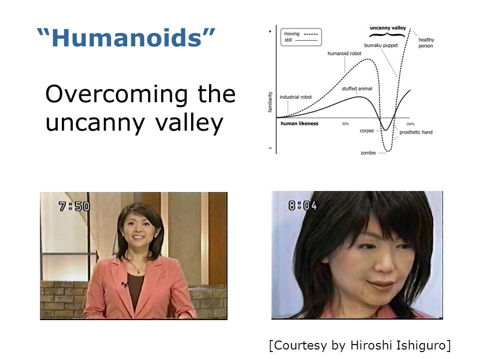 Overcoming the uncanny valley