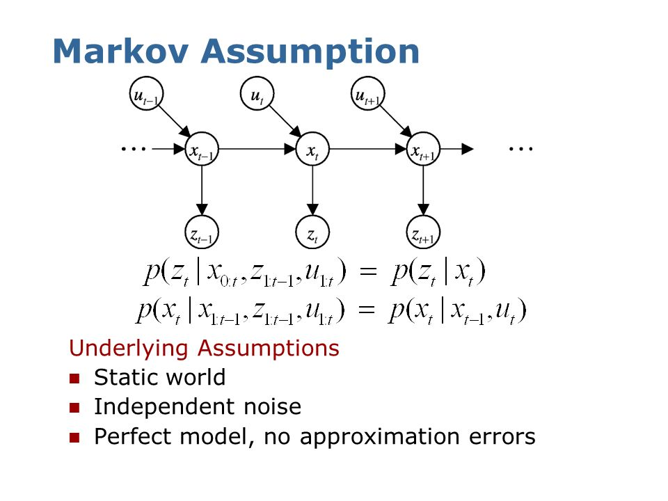 Markov Assumption Underlying Assumptions Static world