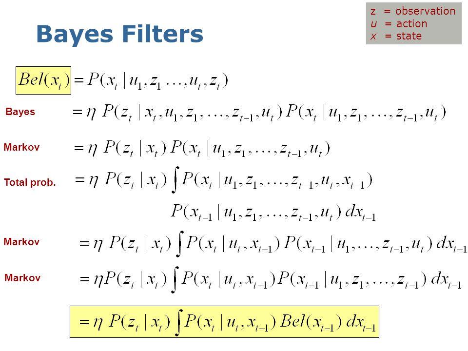 Bayes Filters z = observation u = action x = state Bayes Markov