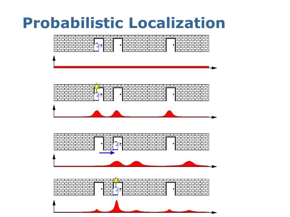 Probabilistic Localization