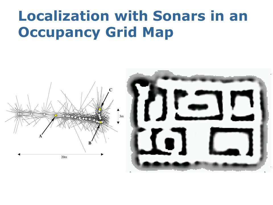 Localization with Sonars in an Occupancy Grid Map