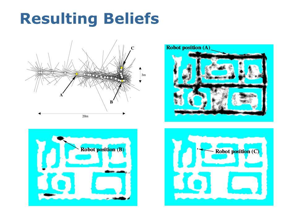 Resulting Beliefs