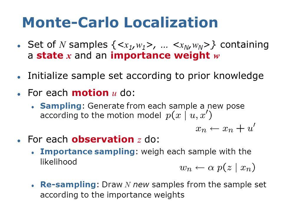Monte-Carlo Localization