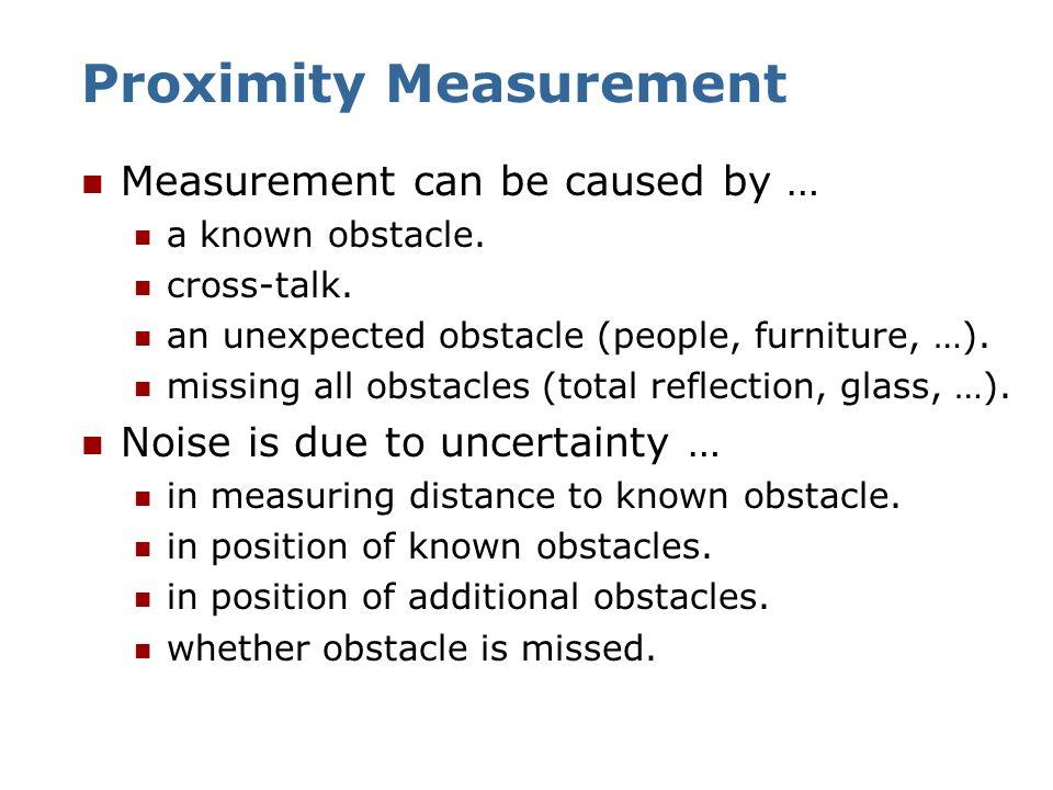 Proximity Measurement