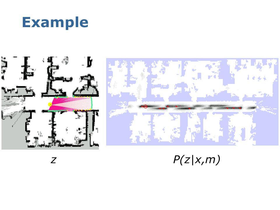Example z P(z|x,m)