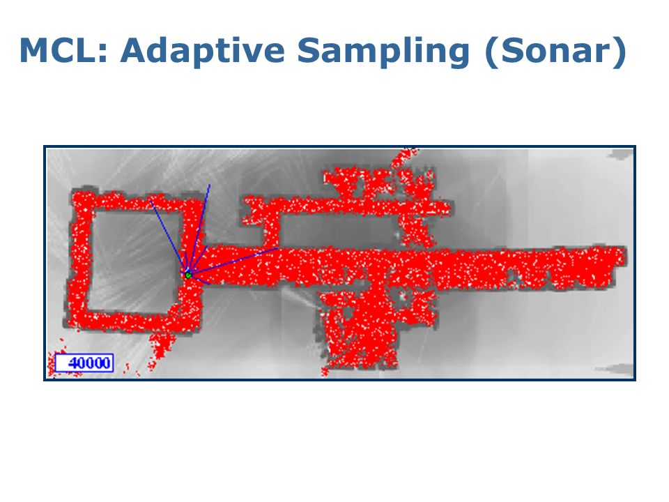MCL: Adaptive Sampling (Sonar)