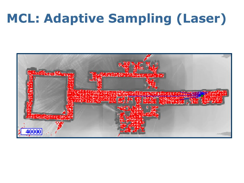 MCL: Adaptive Sampling (Laser)