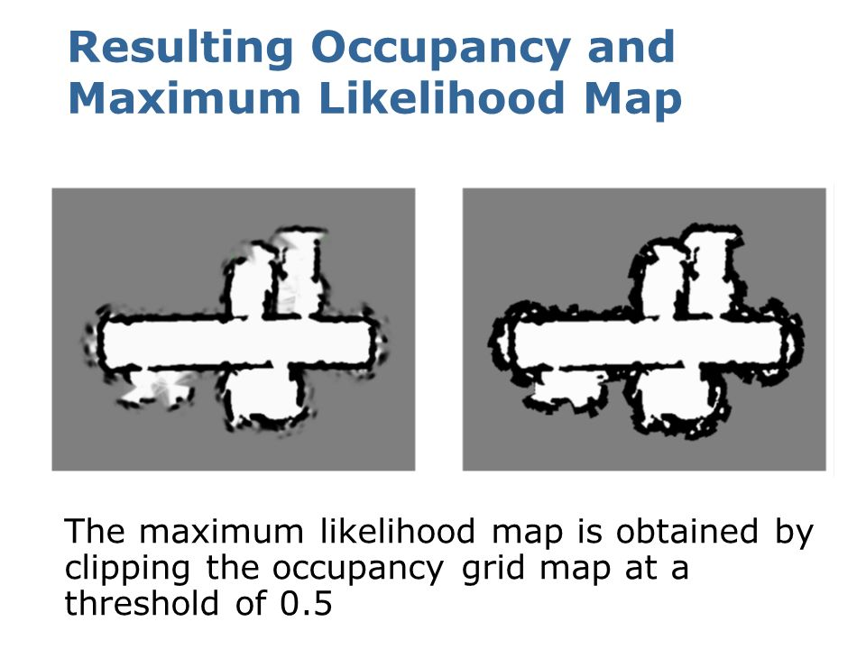 Resulting Occupancy and Maximum Likelihood Map