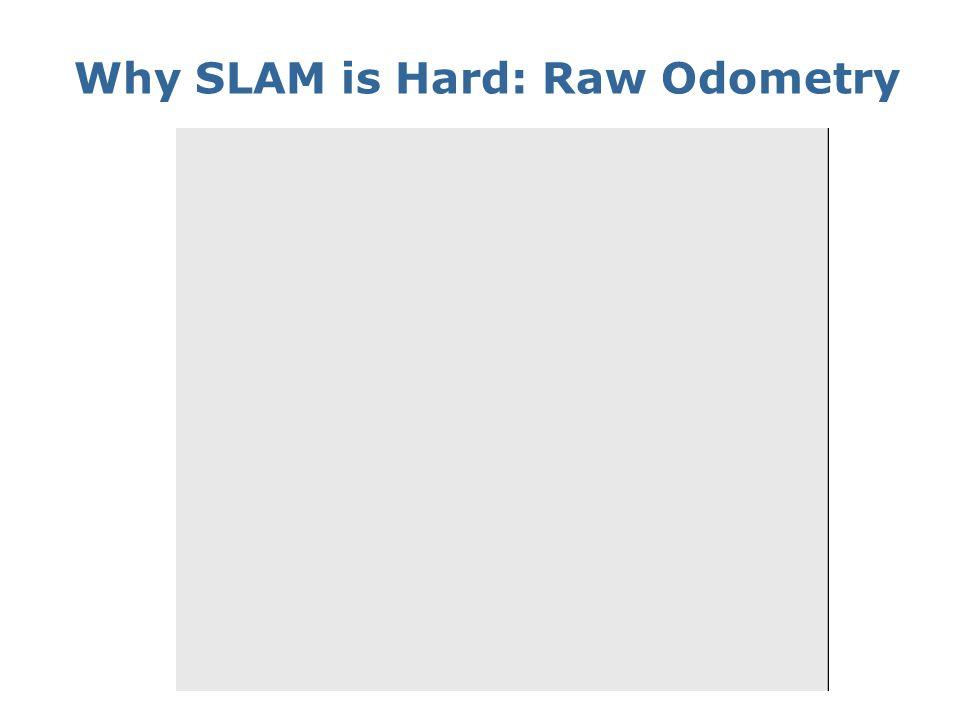Why SLAM is Hard: Raw Odometry