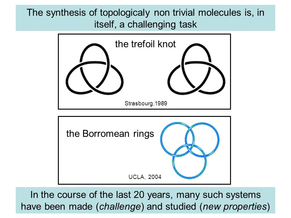 The synthesis of topologicaly non trivial molecules is, in itself, a challenging task