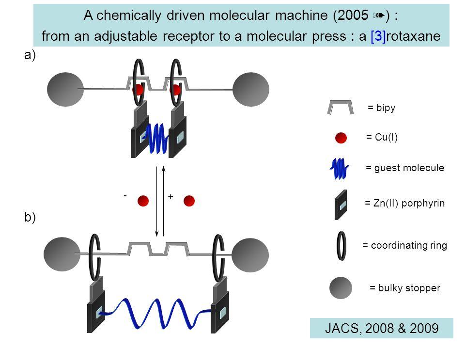 Towards an artificial molecular press