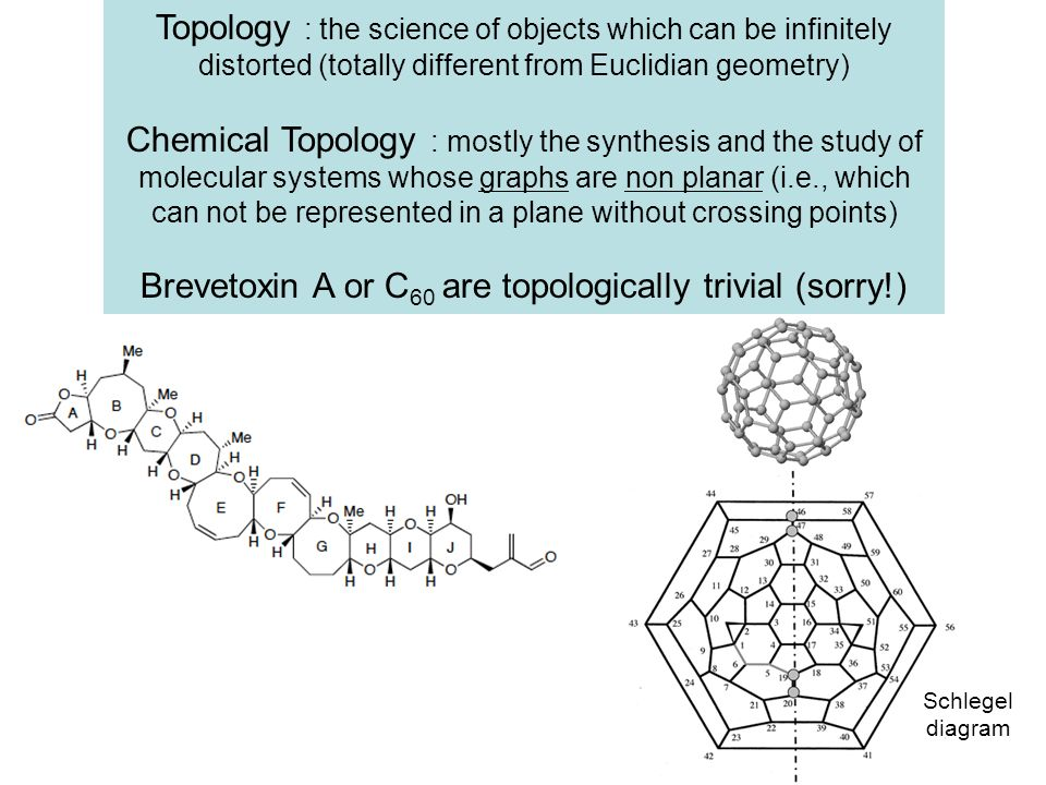 Brevetoxin A or C60 are topologically trivial (sorry!)
