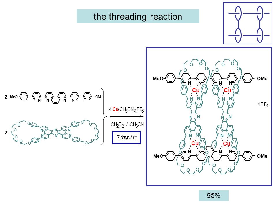the threading reaction