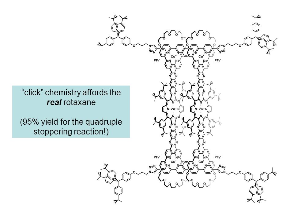 click chemistry affords the real rotaxane