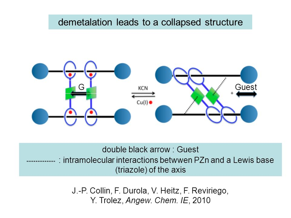 demetalation leads to a collapsed structure